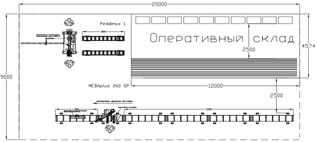Примеры комплектации линий для производства краски