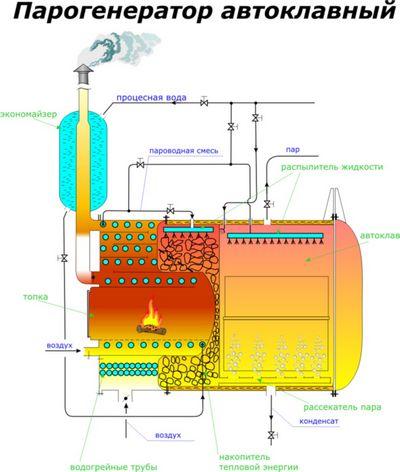 ООО ВОДАКОМ – Производство изделий из полимеров